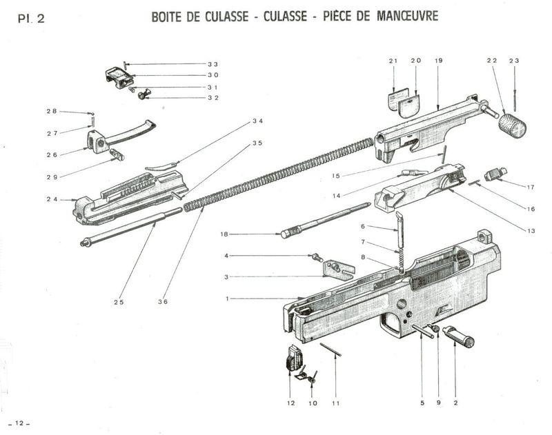 Nouvelle réglementation: éléments classés MAS-4956-BOITE-DE-CULASSE