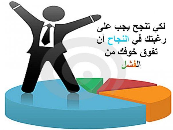إشارات على طريق النجاح Ur-desire-in-success
