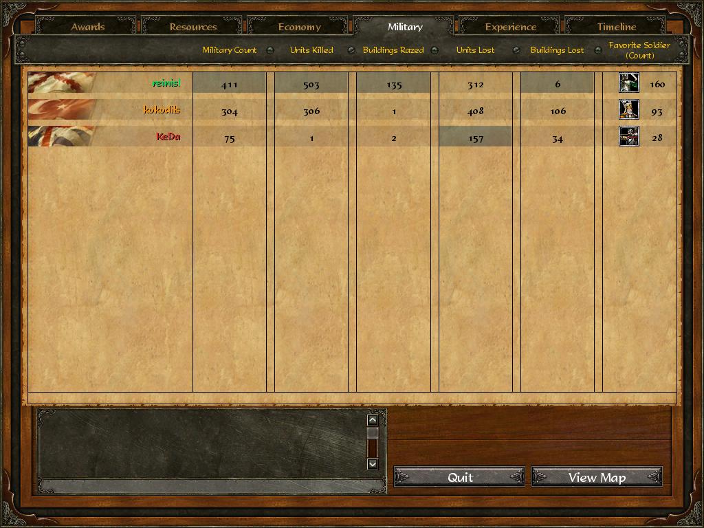 Age Of Empires 3 :: reinisl v kokodils v KeDa :: Post Game Stats 0n0lpbxraj5vwuwtd9k