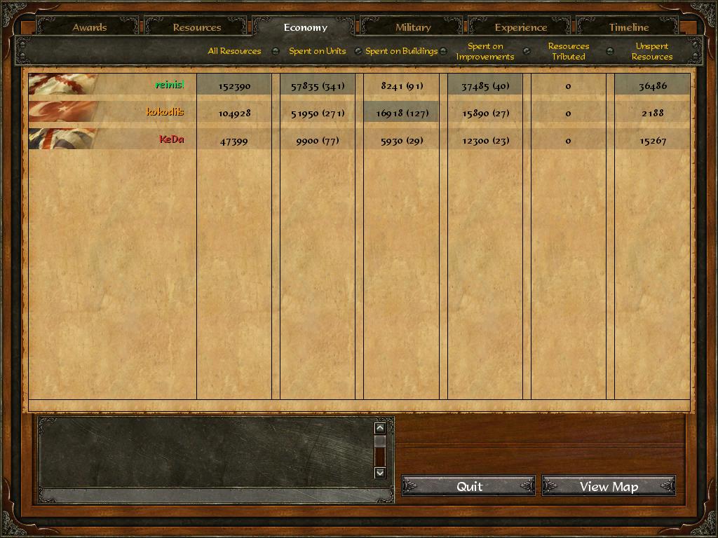 Age Of Empires 3 :: reinisl v kokodils v KeDa :: Post Game Stats Bm7pma2iy6hfla52yp