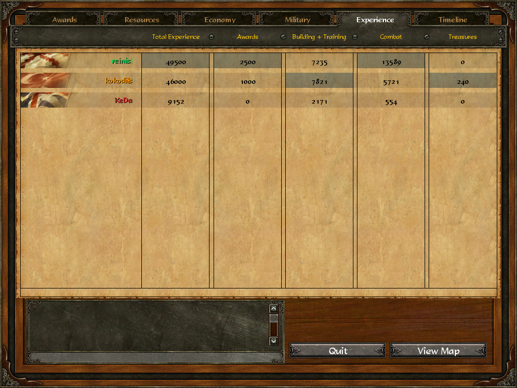 Age Of Empires 3 :: reinisl v kokodils v KeDa :: Post Game Stats E64jep6rt11ezbhu7zm