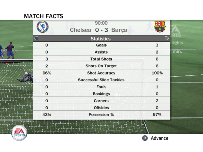 [RFSL] #10 Chelsea - Barcelona [NOMINATED FOR MATCH OF THE SEASON] Fpm08spdo0z7xrzefu6y