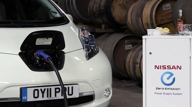 Une Zoé belge à Londres ! Nissan-leaf-distillery