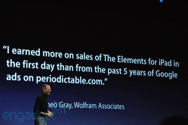 Resumo da WWDC 2010 Apple-wwdc-2010-089-rm-eng
