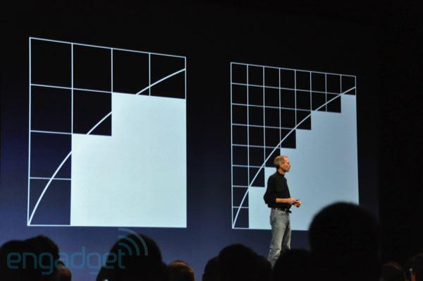 Resumo da WWDC 2010 Apple-wwdc-2010-175-rm-eng