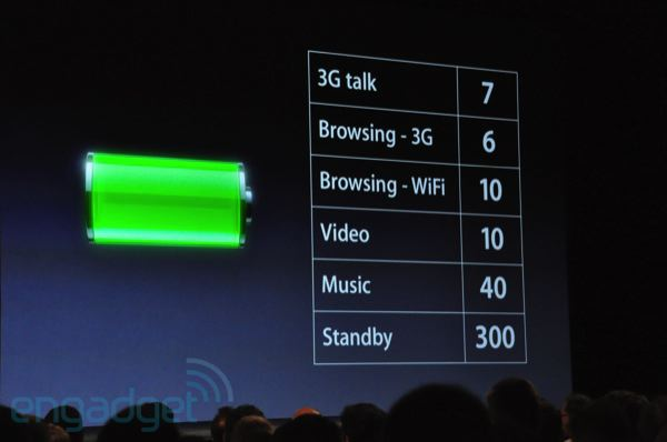 Resumo da WWDC 2010 Apple-wwdc-2010-209-rm-eng