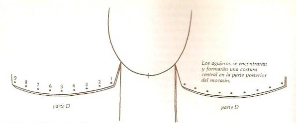 Mocasines al detalle Perforartalon