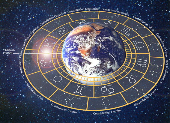 The Age of Pisces – The Age of Deception Precession-of-the-equinoxesmk4b