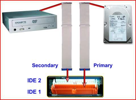 شرح Hw-install16