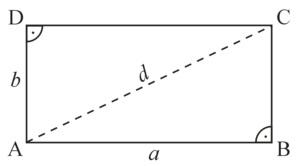 Matematičko carstvo Pravougaonik