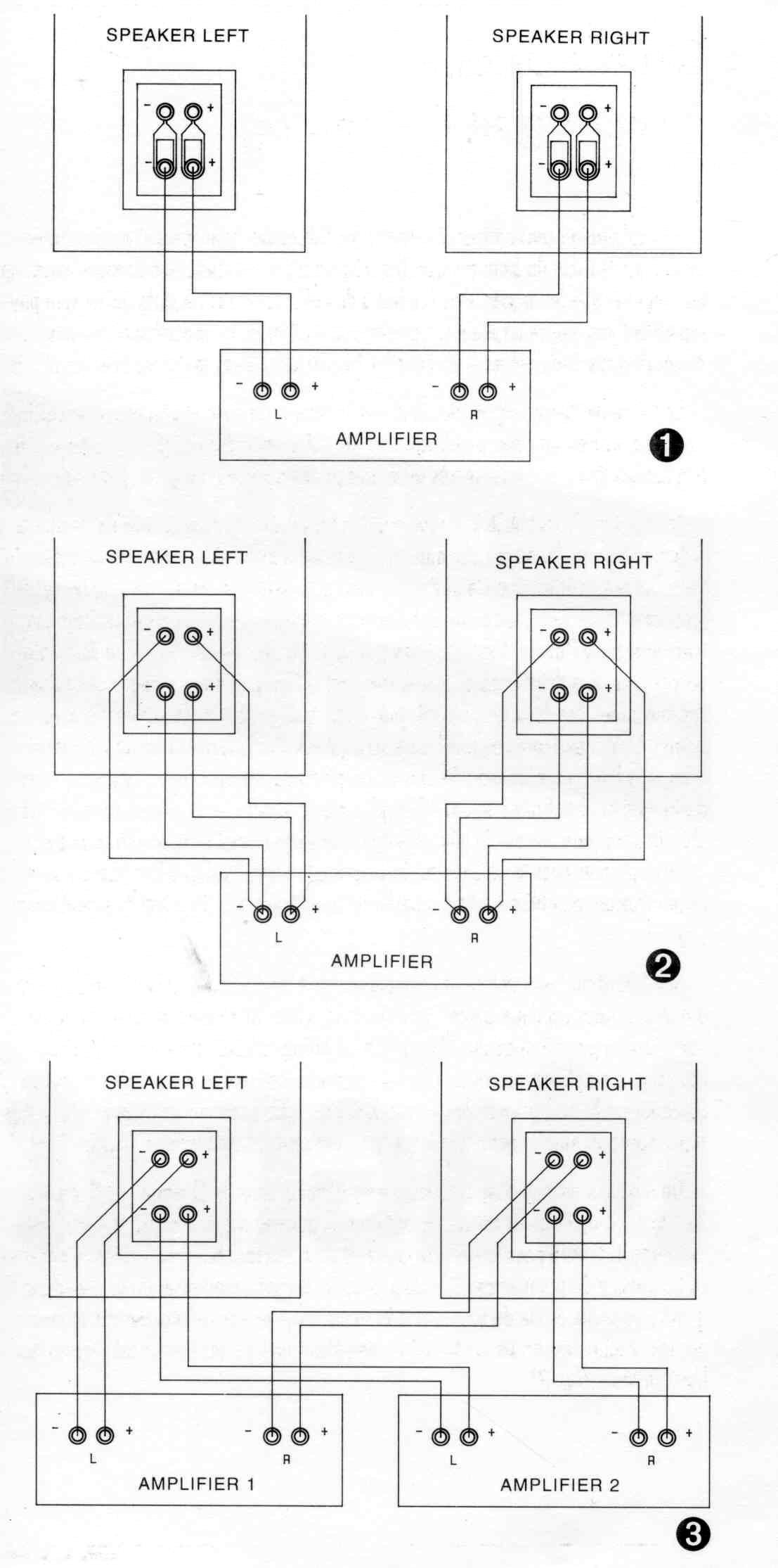 cherche un nouvel ampli pour k2 s5500 - Page 2 Bi-amping