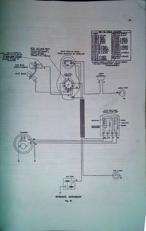 The difference a few decades can make Diagram