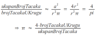 Pi broj Formula