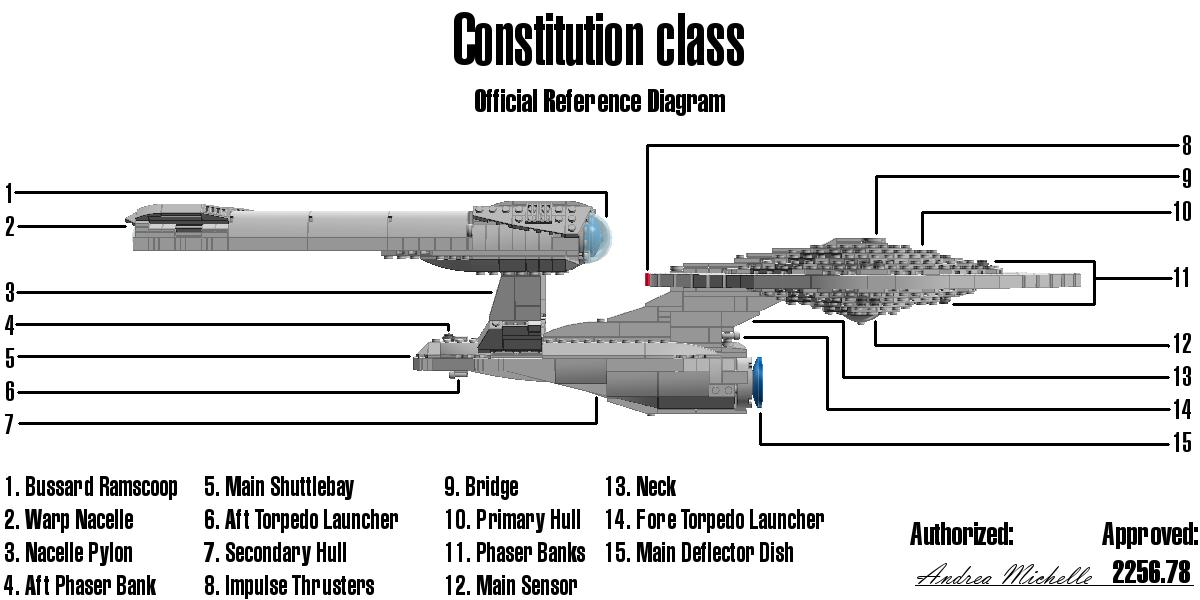 Constitution-class Heavy Cruiser Ar-constitution_diagram
