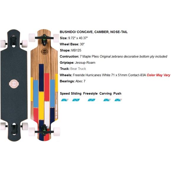 Conseil longboard Long_island_longboard_bushido_40.37x9.72