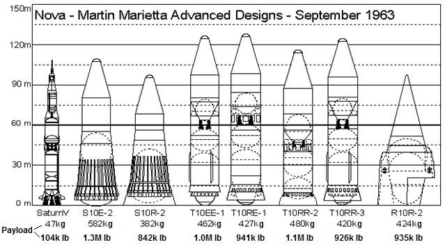 fusée saturn nova Nova-heavy-lifter-rockets-v3