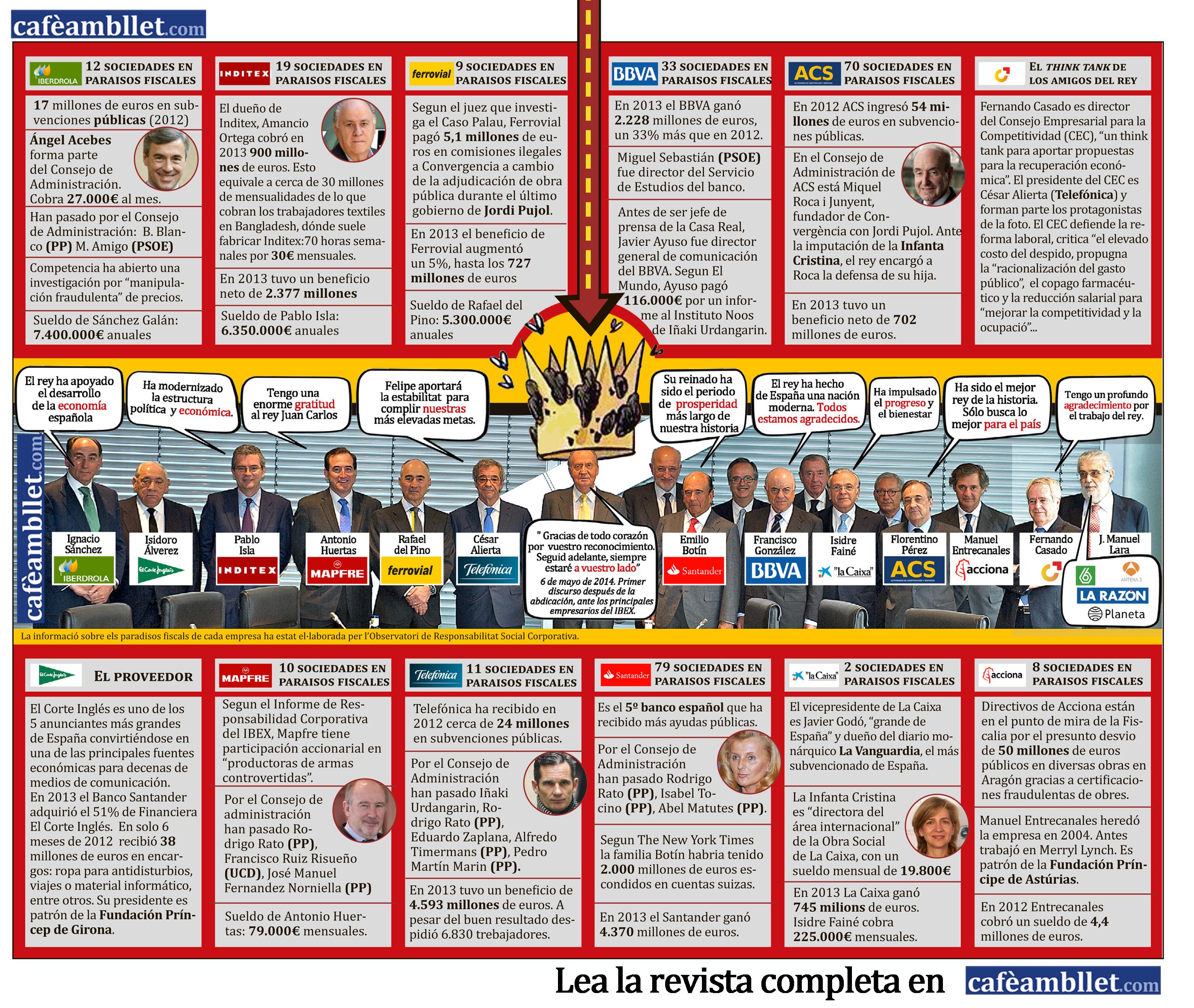 ¿ De quien es España ? - Página 7 Contra_cast_ok