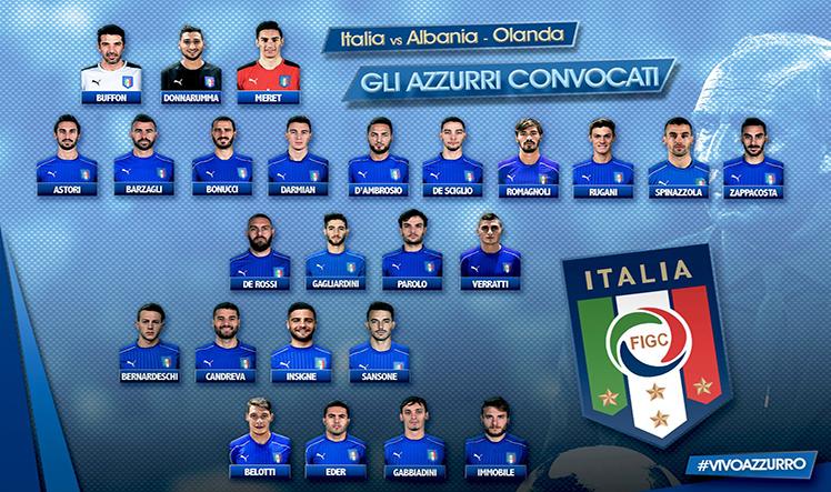 """ÉQUIPE D'ITALIE de football """"la Nazionale"""" """"la squadra azzura"""" - Page 4 C7M2CHFXgAEwENf.jpg-large"""
