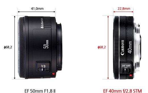 Canon ra mắt Canon EF 40mm f/2.8 STM Pancakecompare