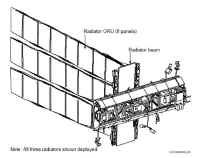 [ISS] Panne + réparation d'un des systèmes de refroidissement  Poutre_S1_P1_radiateurs_small