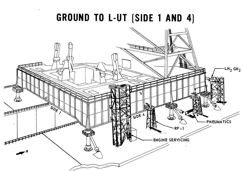 Saturn V = 3 000 Tonnes sur le Pad ? LC39%20ground%20to%20lut%20side1%20et%204