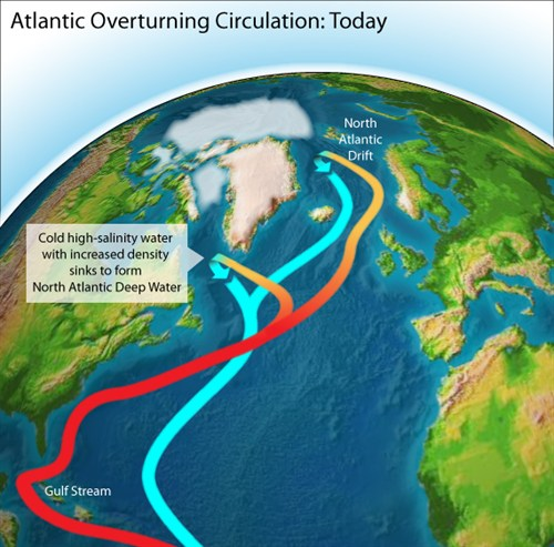 Five reasons why the speed of Arctic sea ice loss matters Amoc_500x493