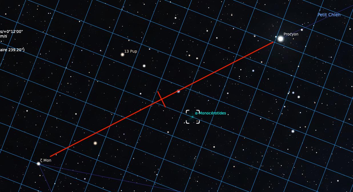 Observation de la nuit du 21 au 22 Novembre - Étoiles Filantes - Constellation de La Licorne Position-Exacte-HydroLAB