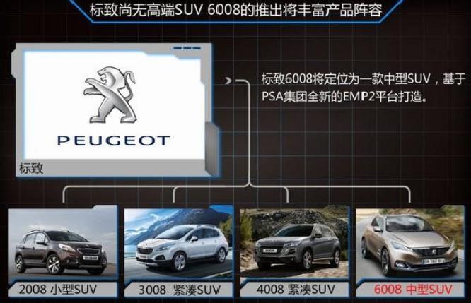 2023 - [Peugeot] 6008/7008 Peugeot-6008-china-1