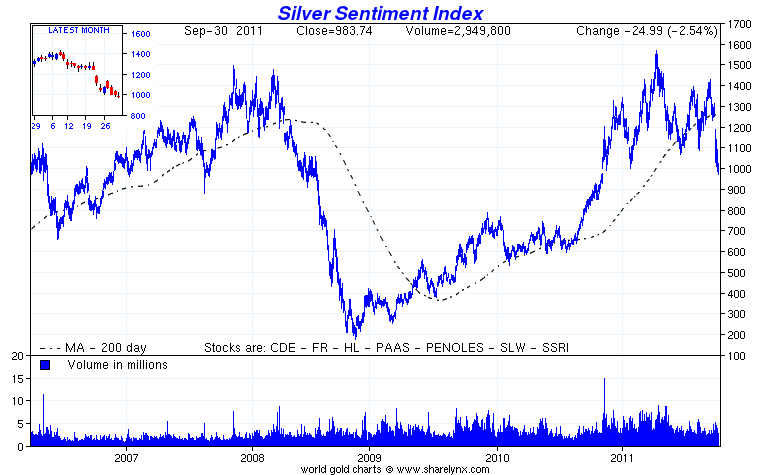 Argent : Analyse technique hebdomadaire  Silver%207_181