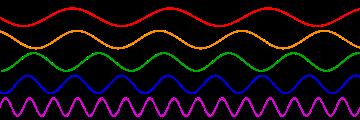 Éveil et réincarnation - Page 6 Ondes-sinusoidales