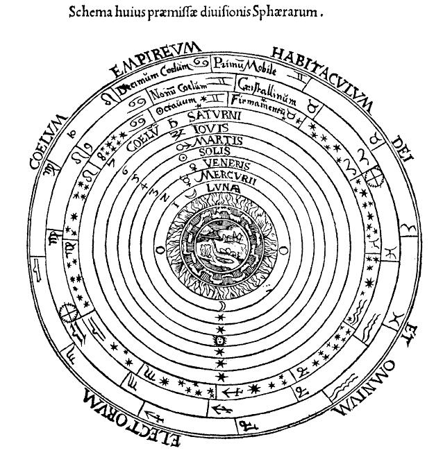 Allah, le Maître de l'enfer, est absent du paradis. Ptolemaicsystem-small