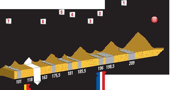 Previa - Tour de Francia 2015 - Página 3 Tour-adoquines-15-2
