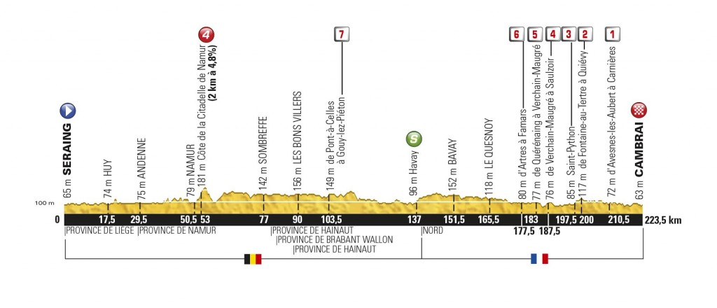 Previa - Tour de Francia 2015 - Página 3 Tour-4-ok-1024x440