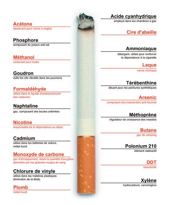 SEP et Tabac - Page 2 Cigarette1
