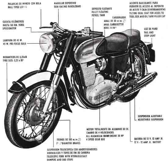 La Vie de la Moto parle de Sanglas... peut mieux faire Sanglas_400cc_primera_serie