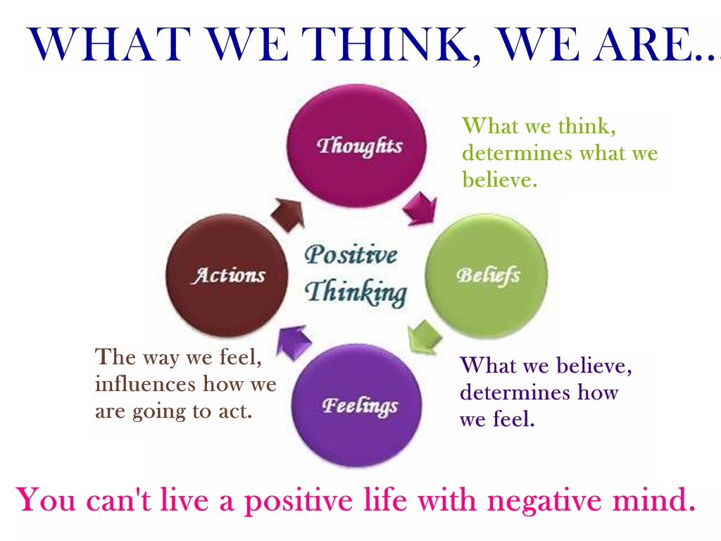 How Negative Energy Affects Your Life and How to Clear It Positivethinkingcollage