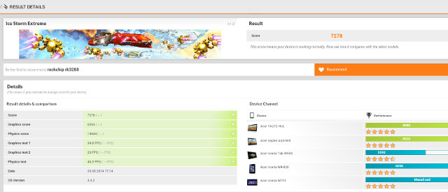 RK3288 by Rockchip -- Ubuntu arrive ! - Page 3 3DMarks_RK3288_UyeSee_G1H