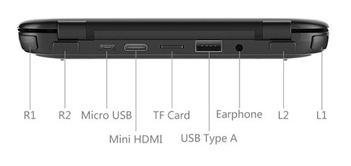 The World's First 5.5 Inch Handheld PC/Gaming Console Based on Windows 10 System. GPD_Windows_10_Gaming_Console_Connectors