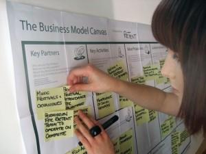 Claves para Diseñar un Buen Plan Buisness_model_canvas-300x225