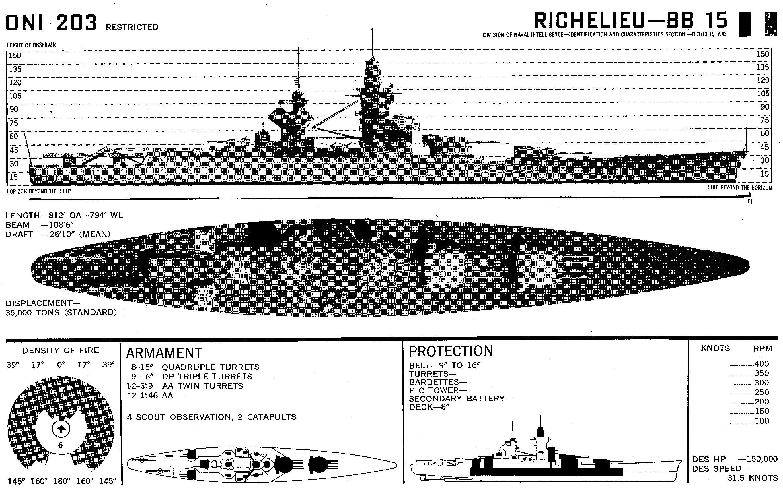 DUNKERQUE Heller 1/400 RichelieuONI1