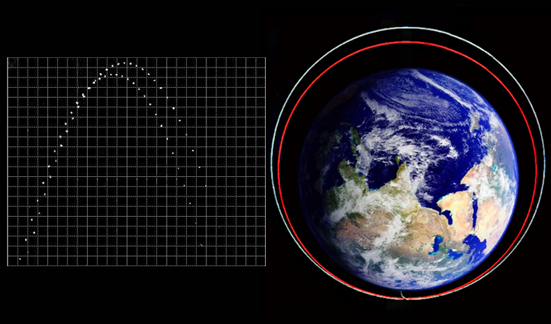 Principles of Hyper-Space Flight Demystifying Gravity DePalma-spinning-ball-Explorer-Comparison