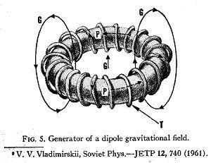 Principles of Hyper-Space Flight Demystifying Gravity Dipole-gravity-field