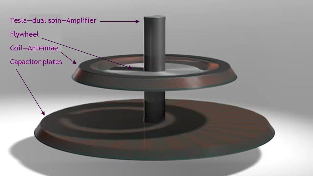 Principles of Hyper-Space Flight Demystifying Gravity Monopolar-build-05
