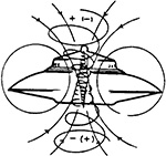 Principles of Hyper-Space Flight Demystifying Gravity Vortex-flight