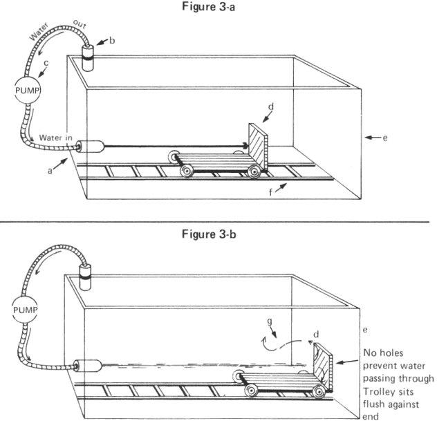 Principles of Hyper-Space Flight Demystifying Gravity Gravity-car-01