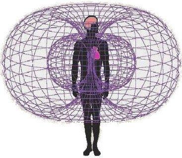 Principles of Hyper-Space Flight Demystifying Gravity Toroidal-man