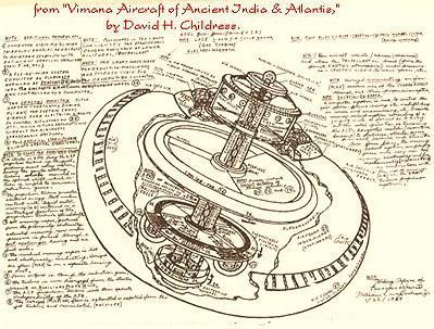 Principles of Hyper-Space Flight Demystifying Gravity Vimana-mercury-vortex-discoid