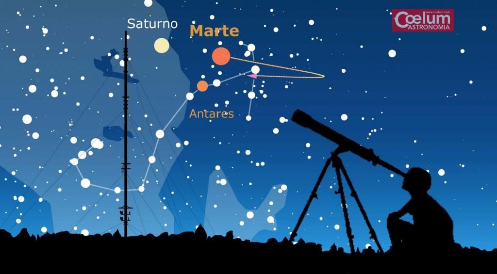 Il cielo del mese - Pagina 7 Marte-cartina-e1463142137959-1024x565