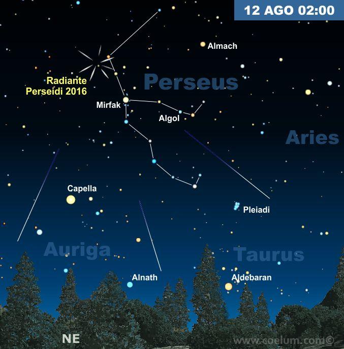 Le stelle cadenti Perseidi-2016-map2