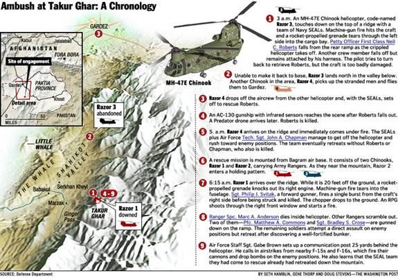 Situación Critica - La emboscada de Al-Qaeda - NATIONAL GEOGRAPHIC Image002